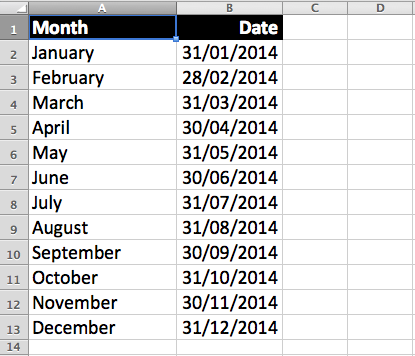 calculate the last day of each month